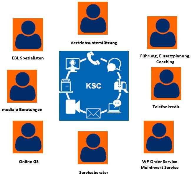 KDC.jpg